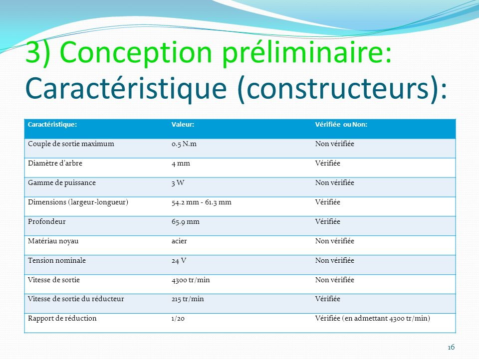 Caractéristique (constructeurs):