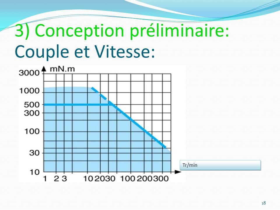 3) Conception préliminaire: Couple et Vitesse: