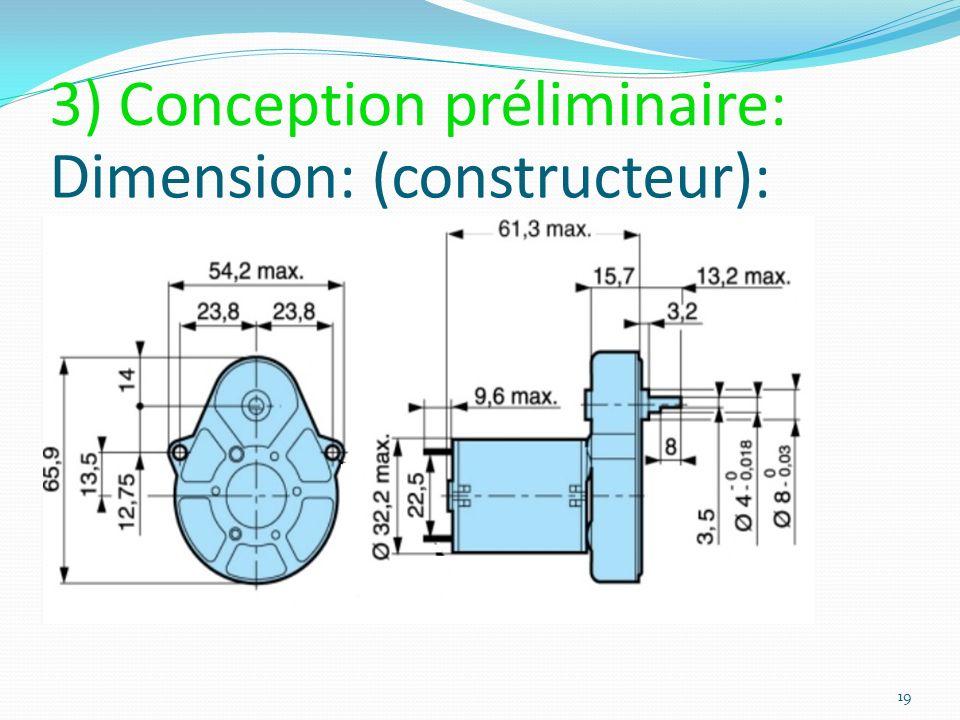 Dimension: (constructeur):