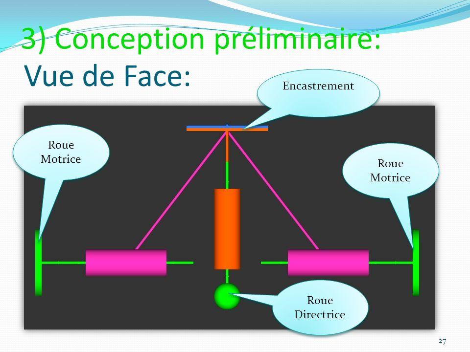 3) Conception préliminaire: Vue de Face: