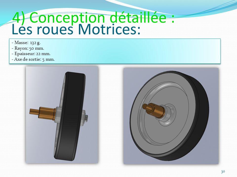 4) Conception détaillée : Les roues Motrices: