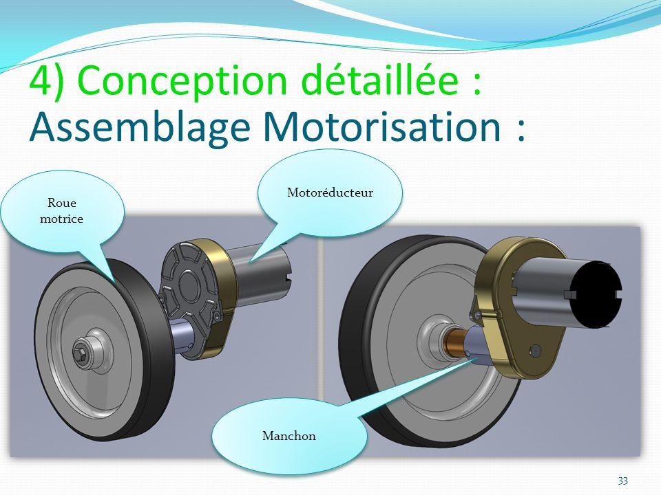 Assemblage Motorisation :