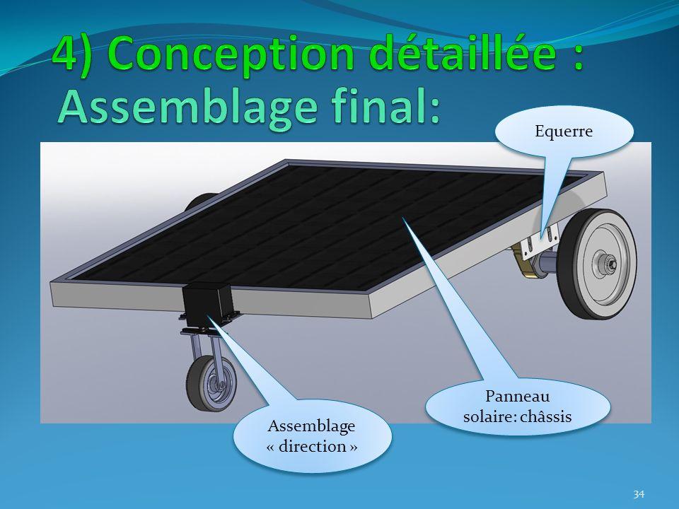4) Conception détaillée : Assemblage final: