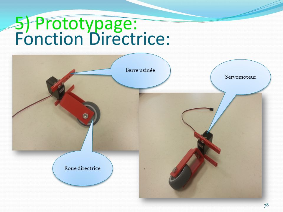 5) Prototypage: Fonction Directrice: Barre usinée Servomoteur
