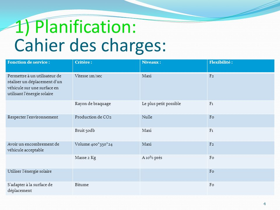 1) Planification: Cahier des charges: Fonction de service : Critère :