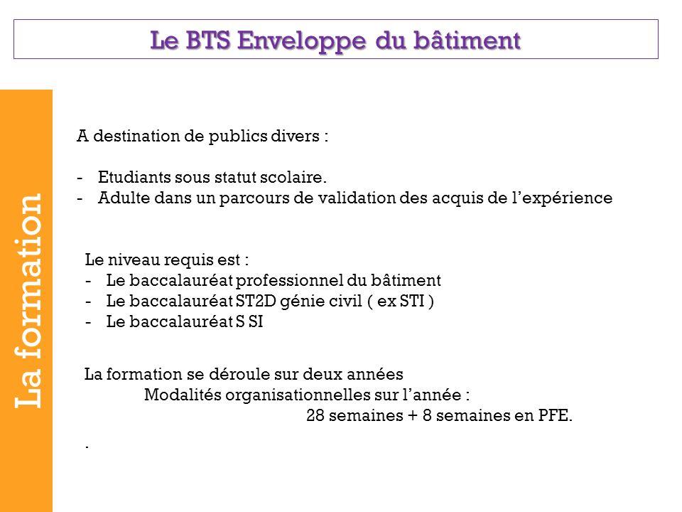 Le BTS Enveloppe du bâtiment