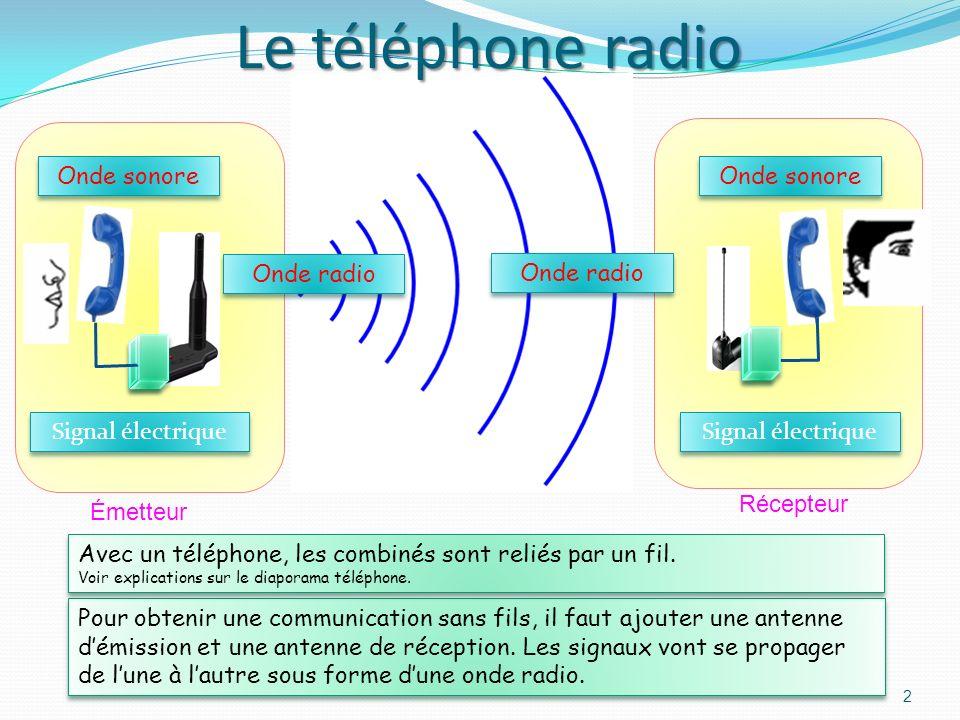 Le téléphone radio