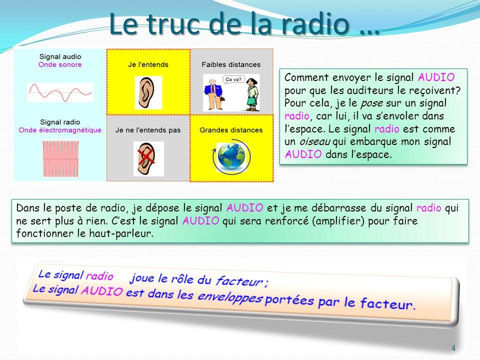 Le truc de la radio … Comment envoyer le signal AUDIO pour que les auditeurs le reçoivent