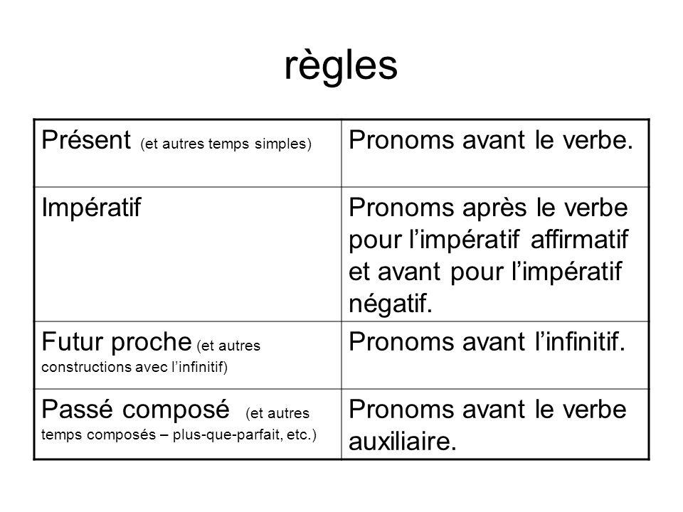 règles Présent (et autres temps simples) Pronoms avant le verbe.
