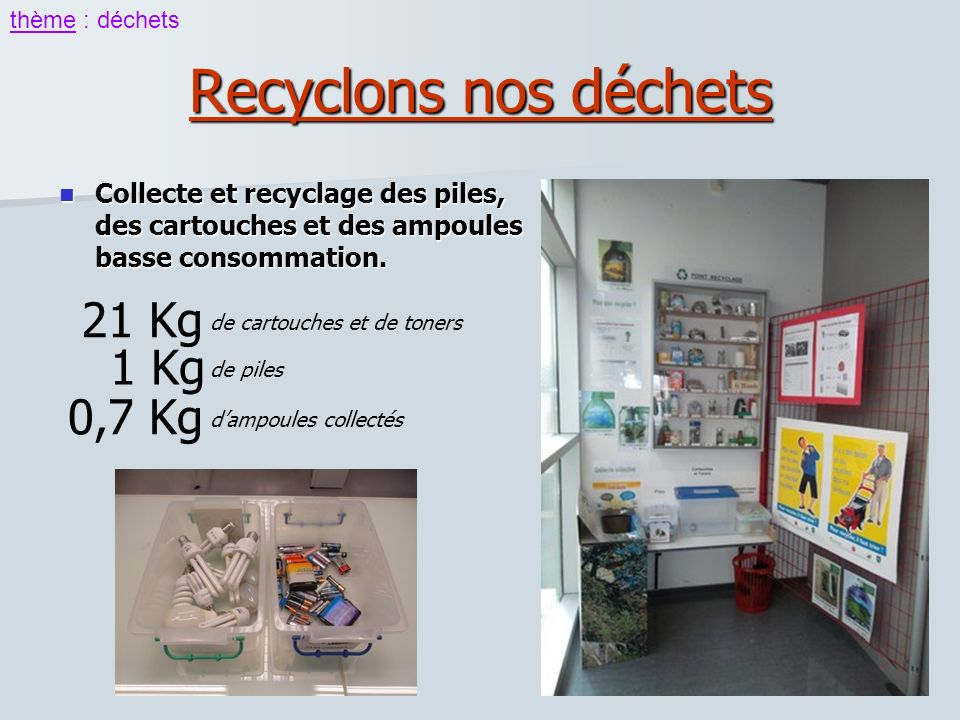 Recyclons nos déchets 21 Kg 1 Kg 0,7 Kg