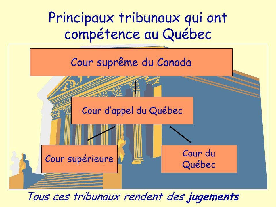 Principaux tribunaux qui ont compétence au Québec