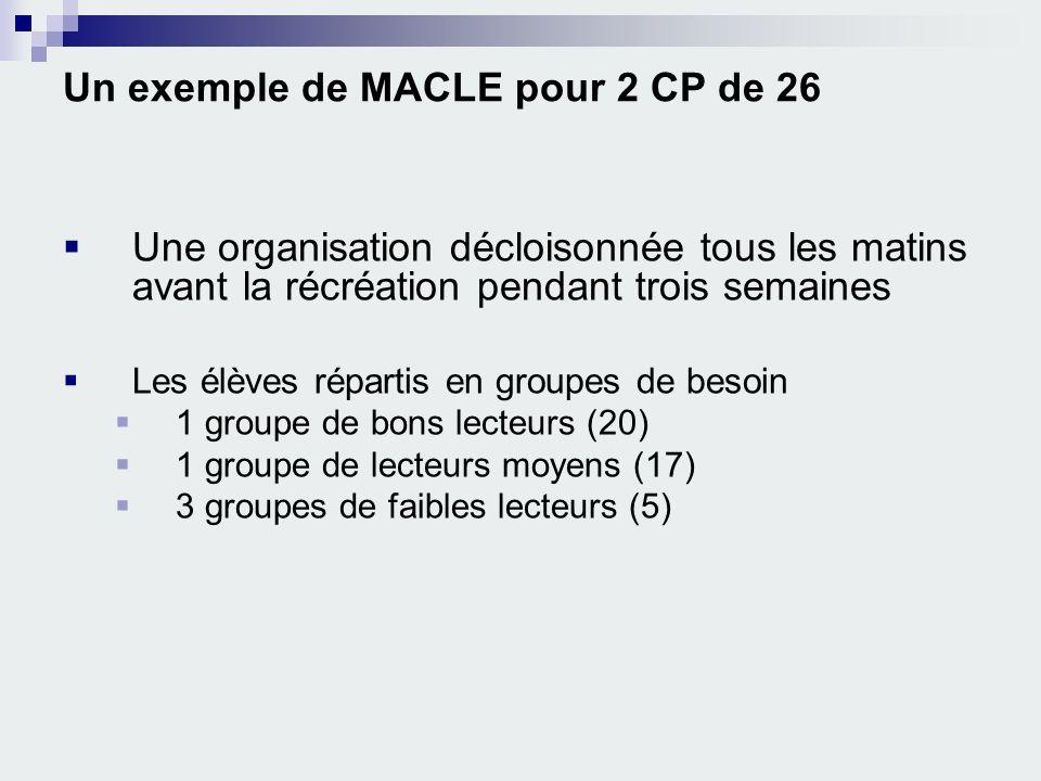 Un exemple de MACLE pour 2 CP de 26