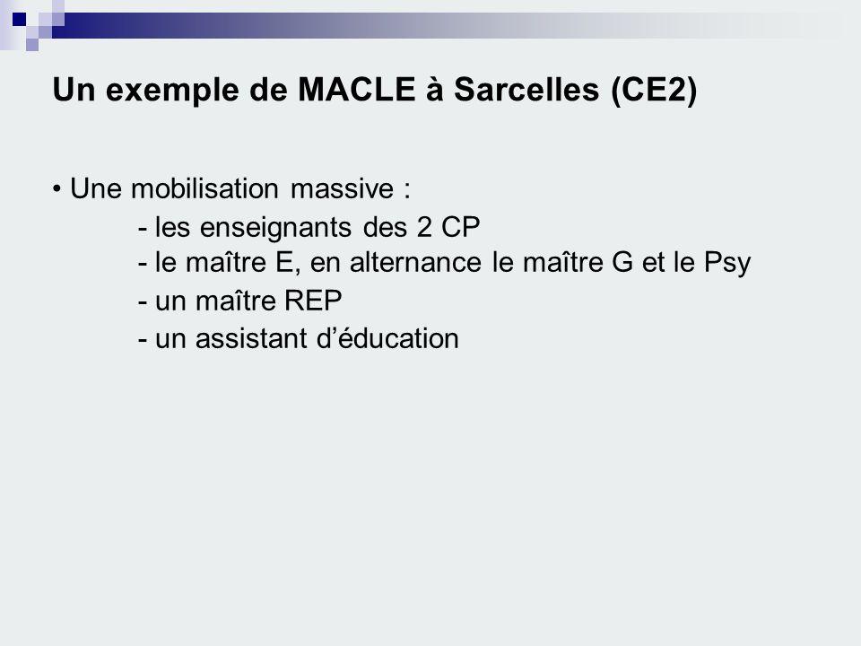 Un exemple de MACLE à Sarcelles (CE2)