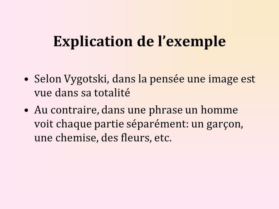 Explication de l'exemple