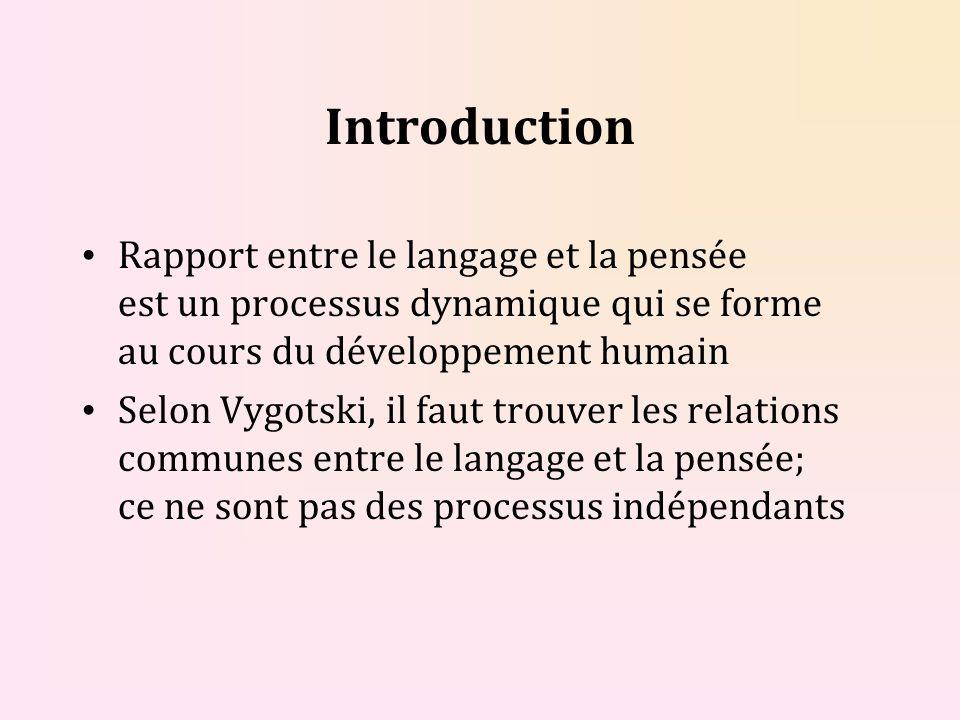 Introduction Rapport entre le langage et la pensée est un processus dynamique qui se forme au cours du développement humain.
