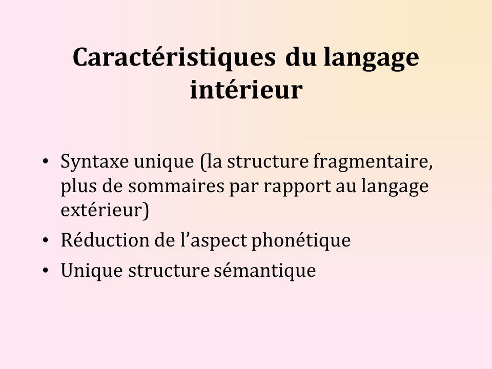 Caractéristiques du langage intérieur