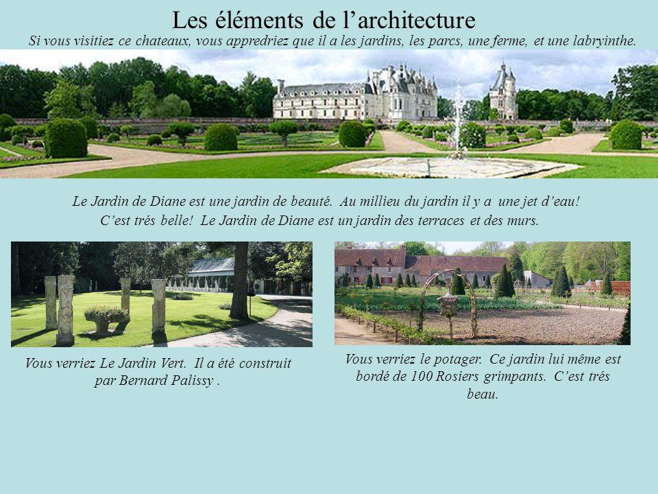 Les éléments de l'architecture