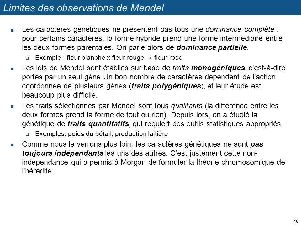Limites des observations de Mendel