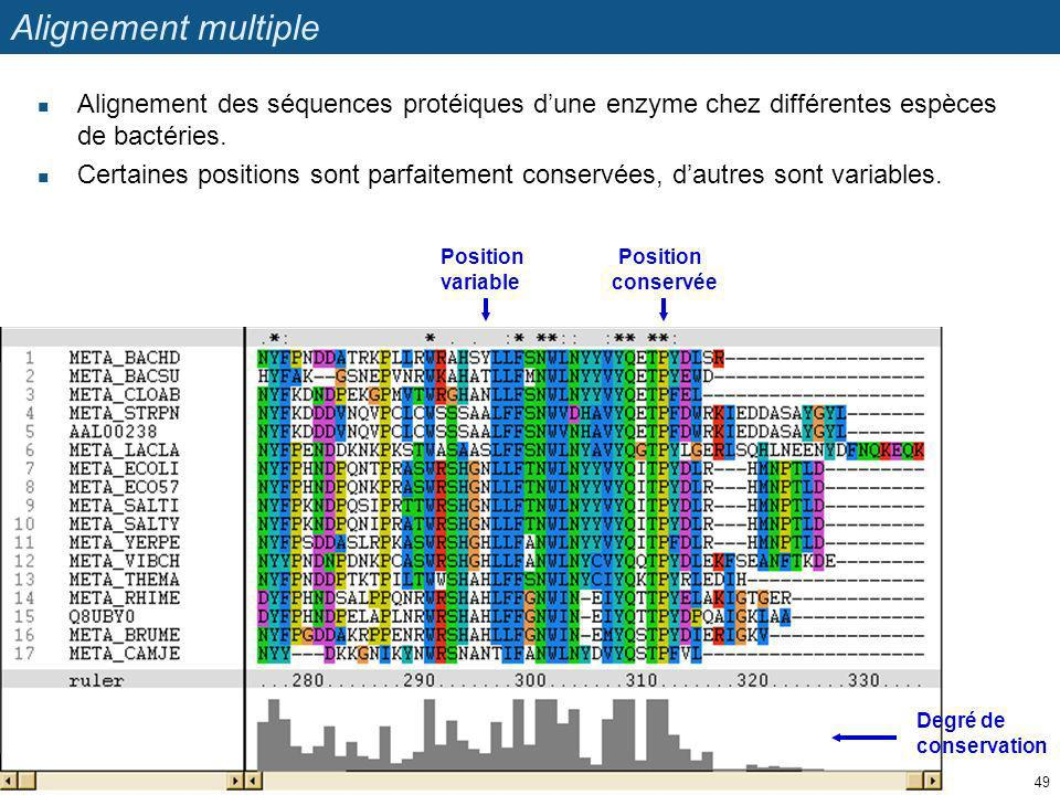 Alignement multiple Alignement des séquences protéiques d'une enzyme chez différentes espèces de bactéries.