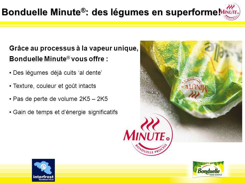 Bonduelle Minute®: des légumes en superforme!