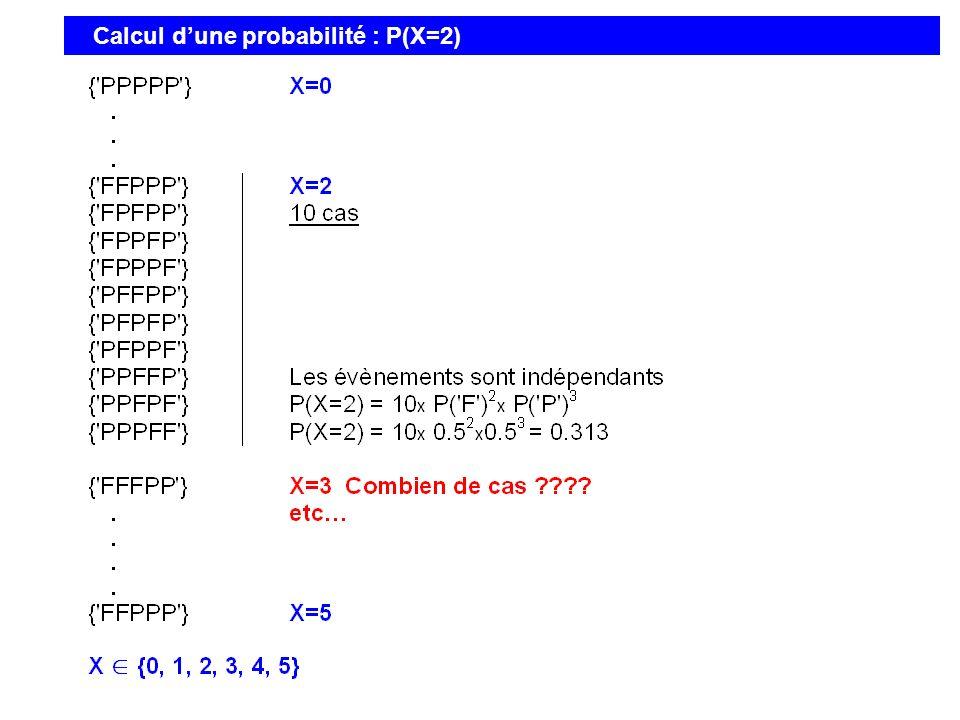Calcul d'une probabilité : P(X=2)
