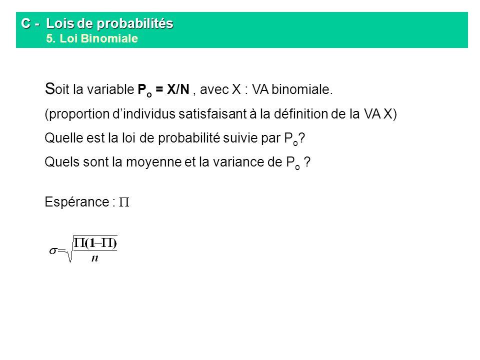 Soit la variable Po = X/N , avec X : VA binomiale.