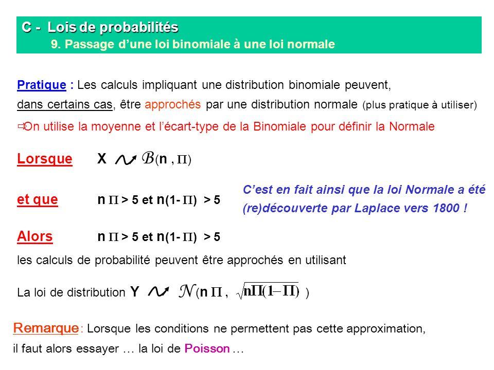 et que n P > 5 et n(1- P) > 5 Alors n P > 5 et n(1- P) > 5