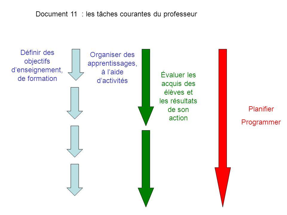 Document 11 : les tâches courantes du professeur