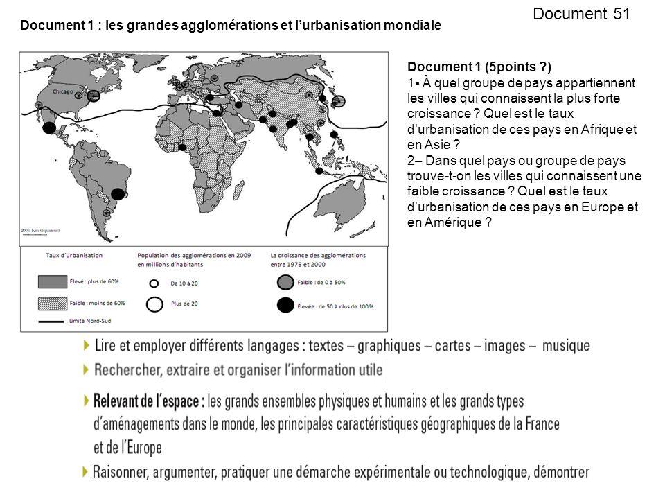 Document 1 : les grandes agglomérations et l'urbanisation mondiale