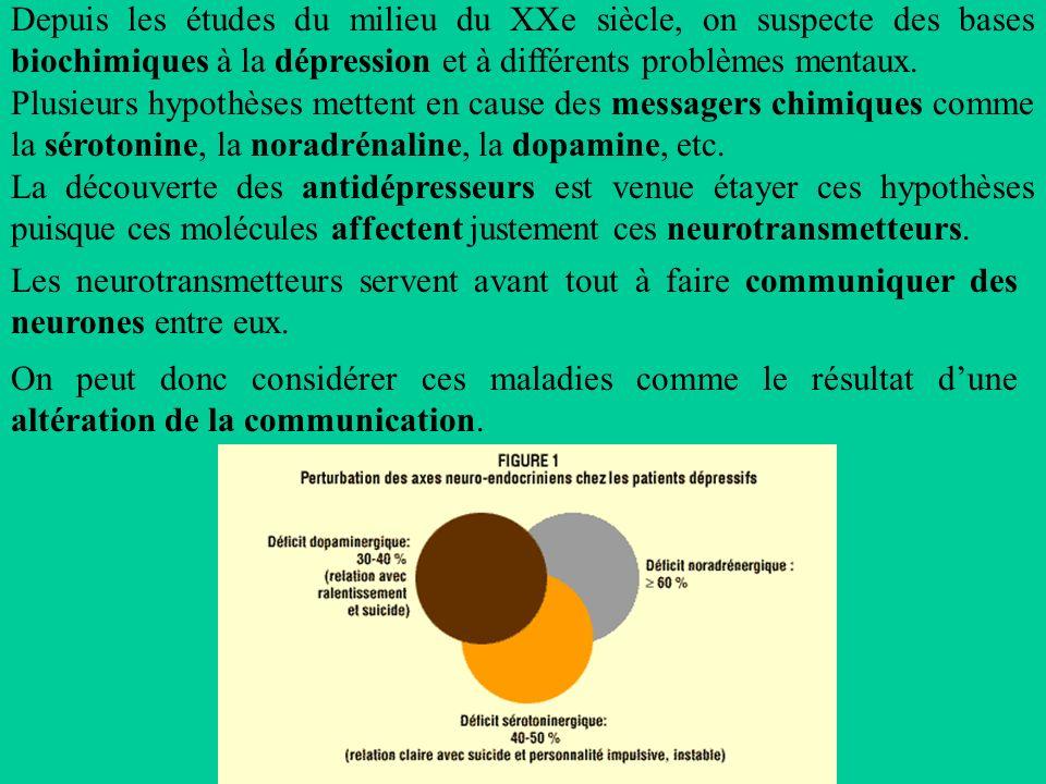 Depuis les études du milieu du XXe siècle, on suspecte des bases biochimiques à la dépression et à différents problèmes mentaux.