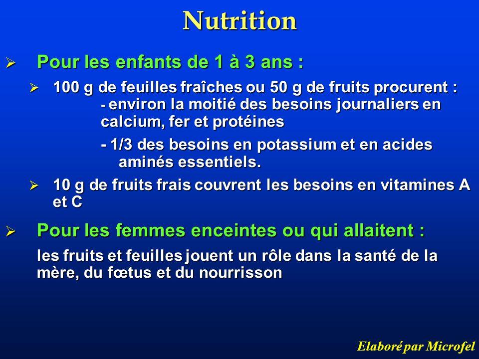 Nutrition Pour les enfants de 1 à 3 ans :