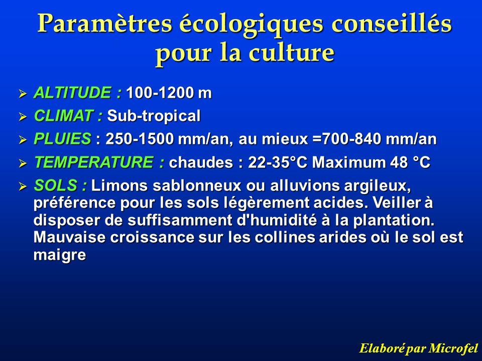 Paramètres écologiques conseillés pour la culture
