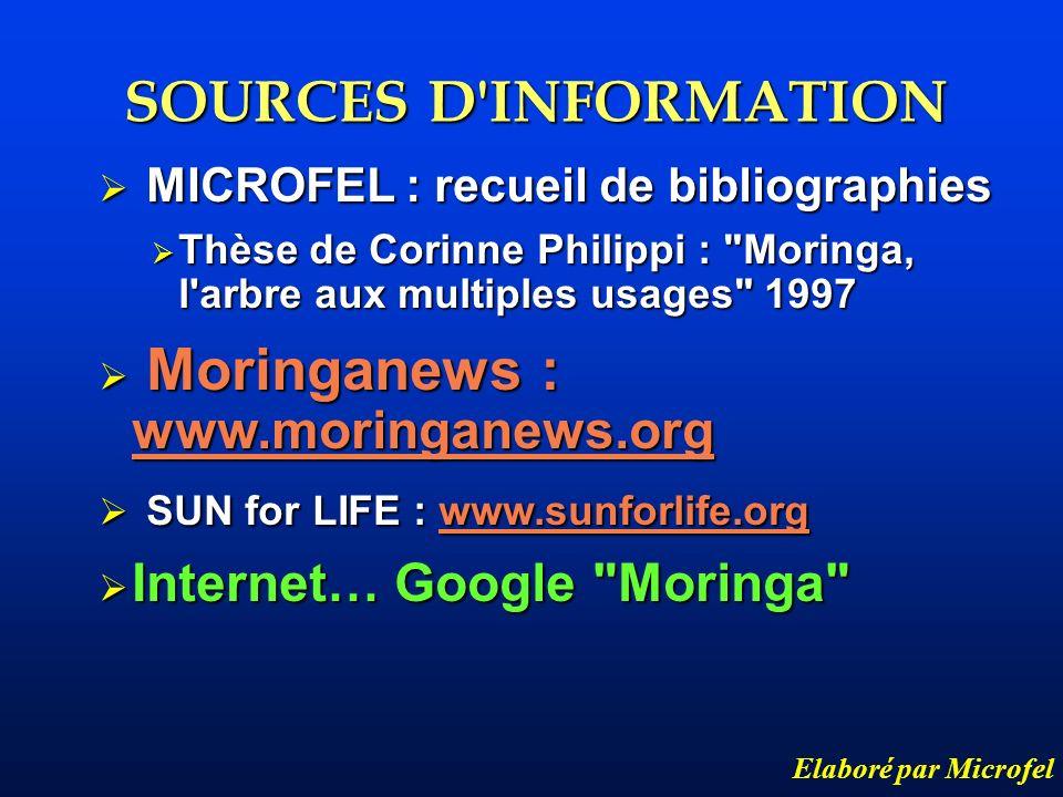 SOURCES D INFORMATION MICROFEL : recueil de bibliographies