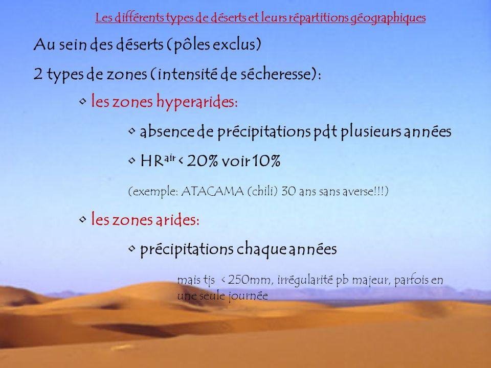 Au sein des déserts (pôles exclus)