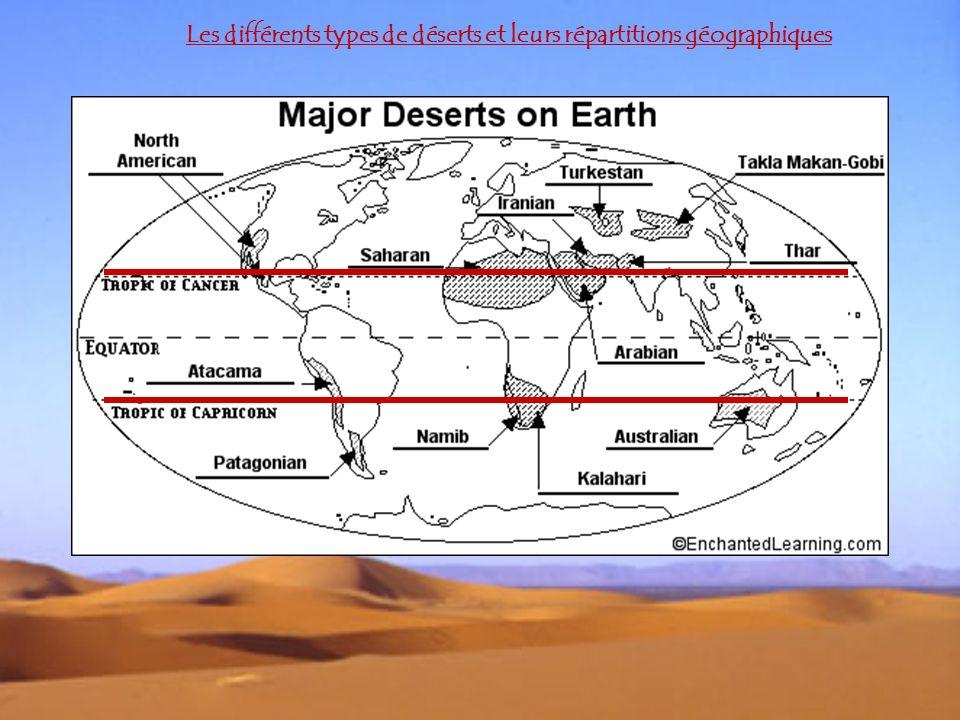 Les différents types de déserts et leurs répartitions géographiques