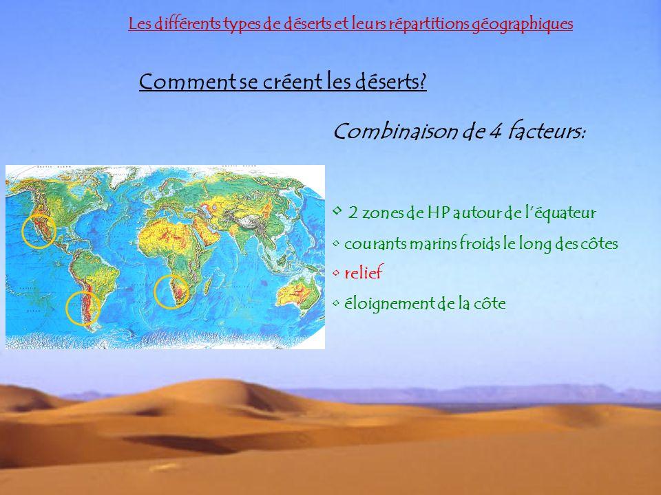 Comment se créent les déserts