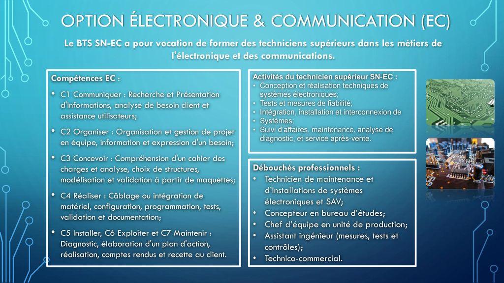 OPTION ÉLECTRONIQUE & COMMUNICATION (EC)