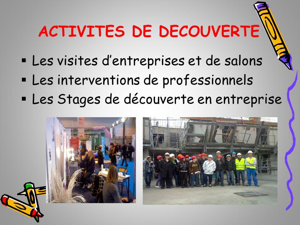 ACTIVITES DE DECOUVERTE