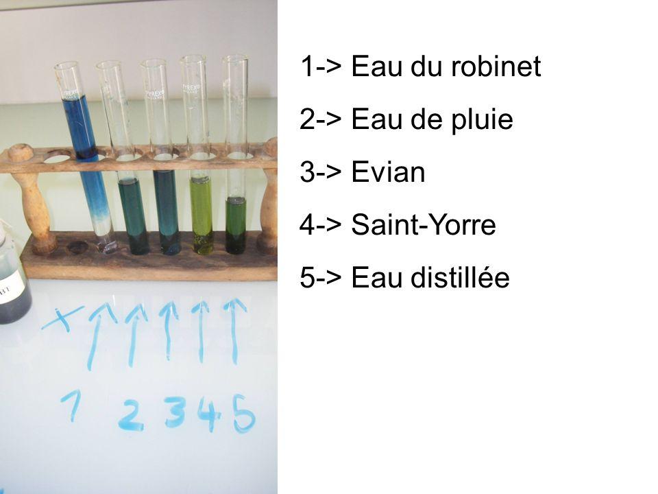 1-> Eau du robinet 2-> Eau de pluie 3-> Evian 4-> Saint-Yorre 5-> Eau distillée