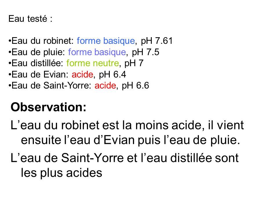 L'eau de Saint-Yorre et l'eau distillée sont les plus acides