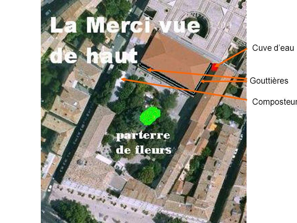 Cuve d'eau Gouttières Composteur