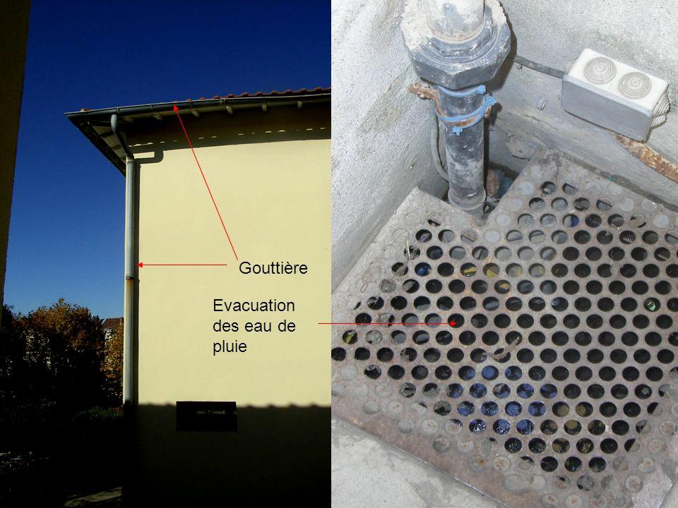 Gouttière Evacuation des eau de pluie