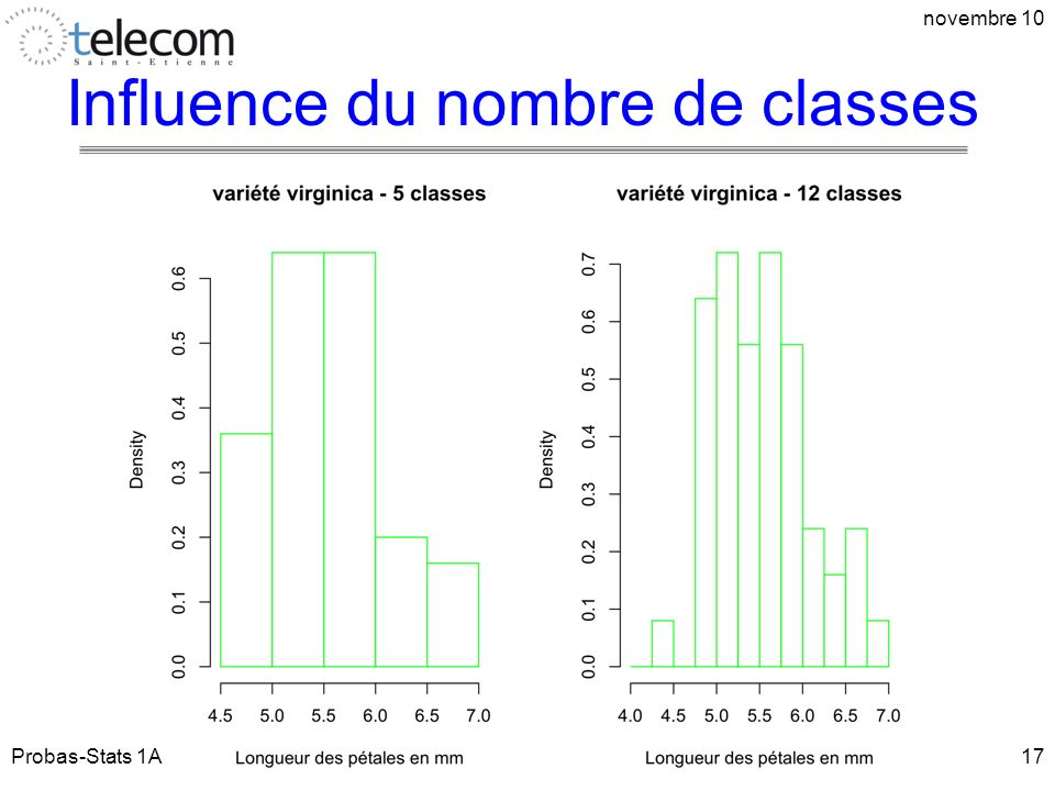 Influence du nombre de classes