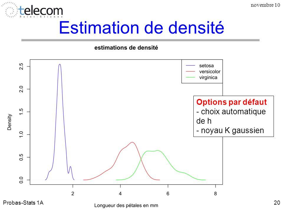 Estimation de densité Options par défaut choix automatique de h