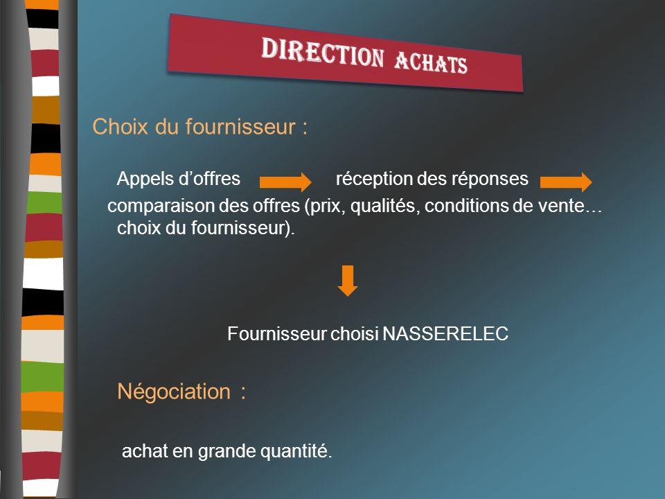 Fournisseur choisi NASSERELEC