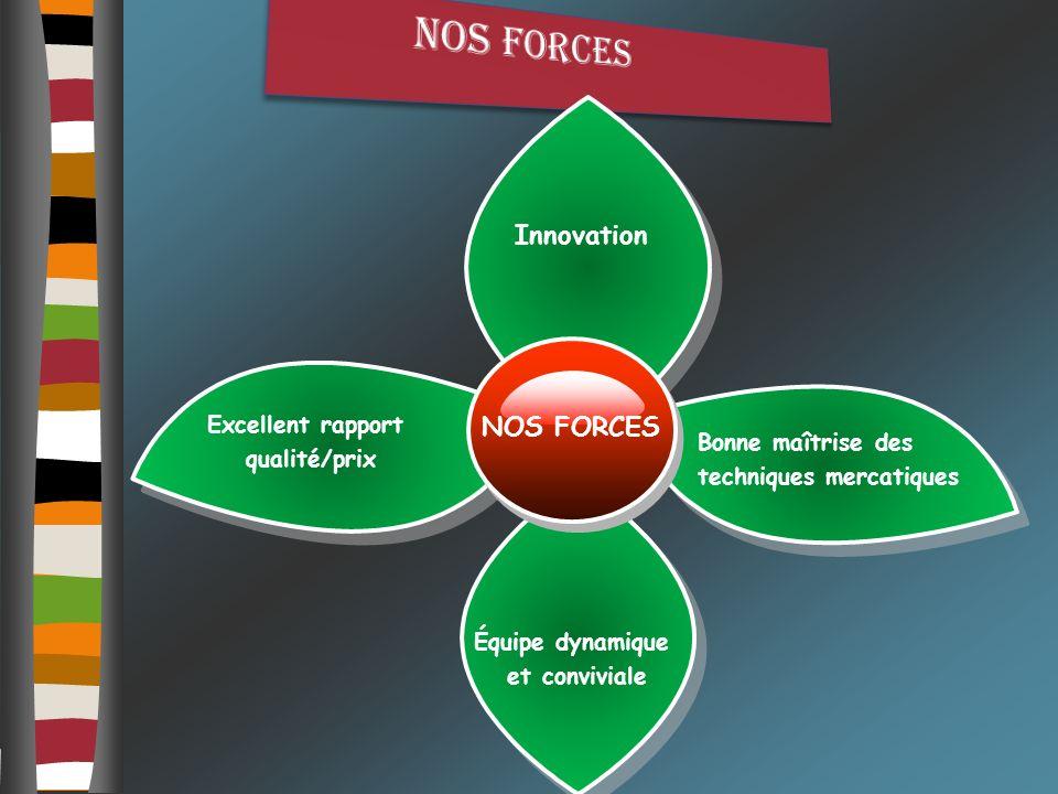 Nos forces Innovation NOS FORCES Excellent rapport qualité/prix