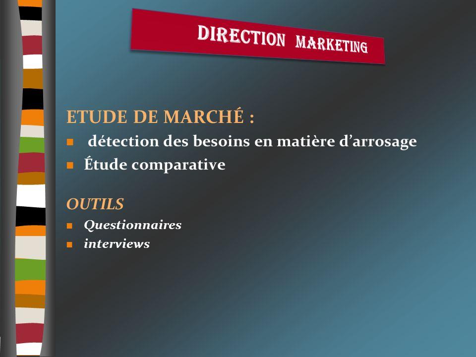 Direction marketing ETUDE DE MARCHÉ :