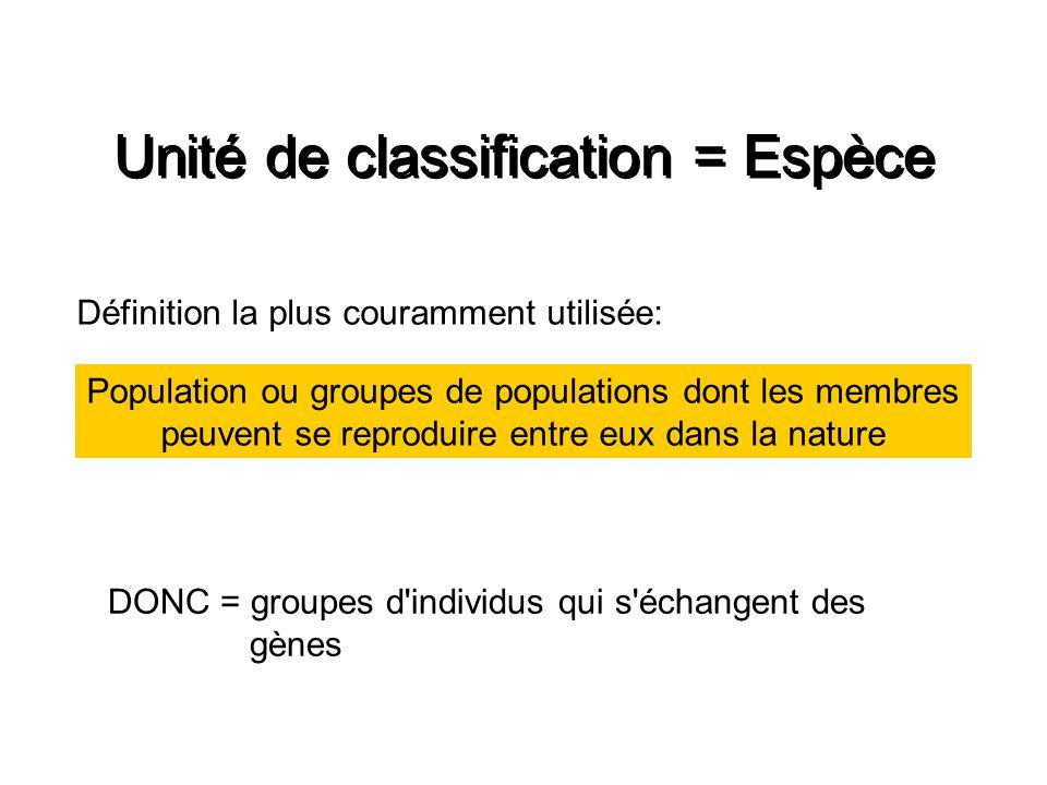 Unité de classification = Espèce