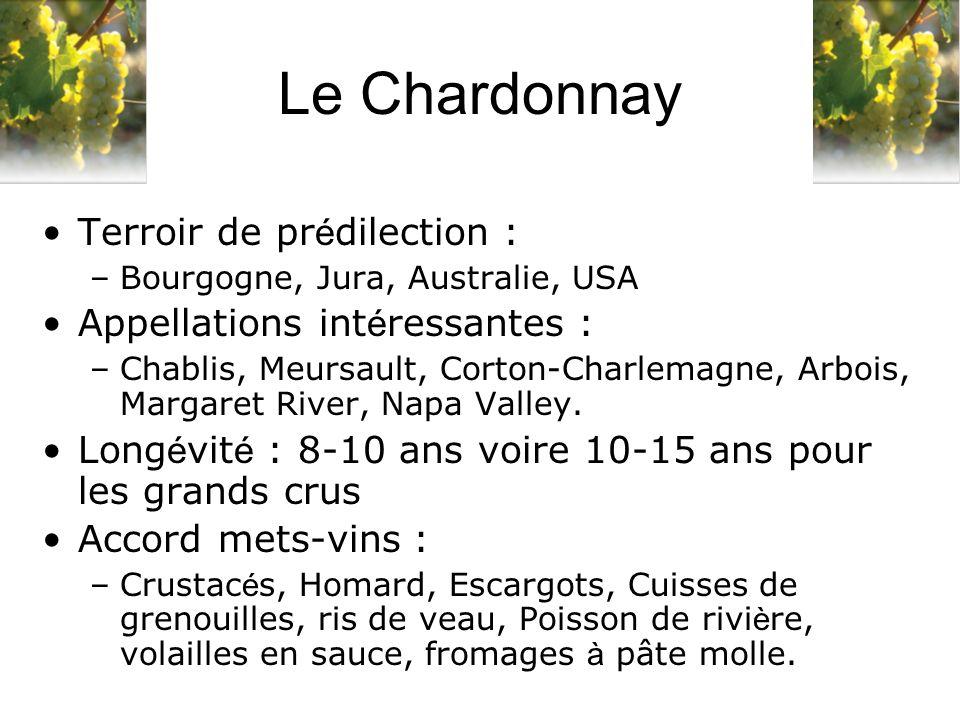 Le Chardonnay Terroir de prédilection : Appellations intéressantes :