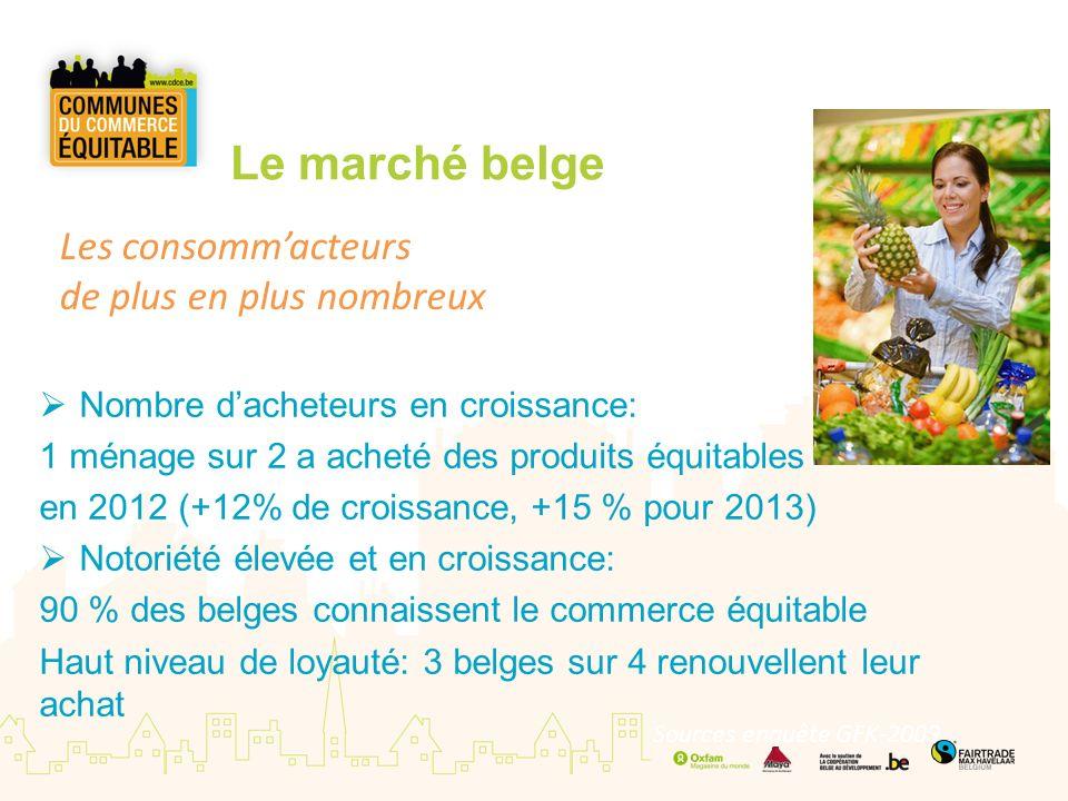 Le marché belge Les consomm'acteurs de plus en plus nombreux